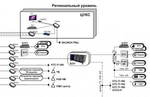 П-166м Инструкция